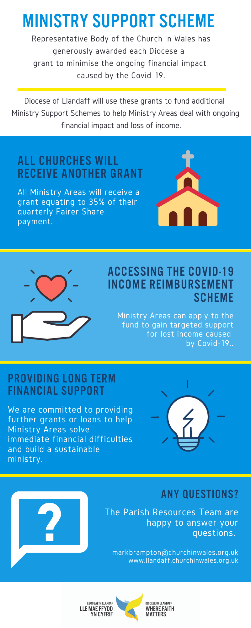 Ministry Support Scheme Dev 2020.png