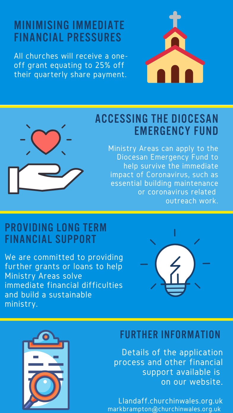 Ministry Support Scheme Infographic website.png